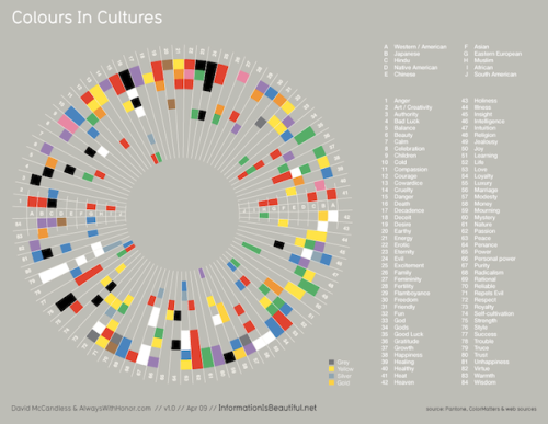 Fast Company: Meaning Of Different Colours By Country